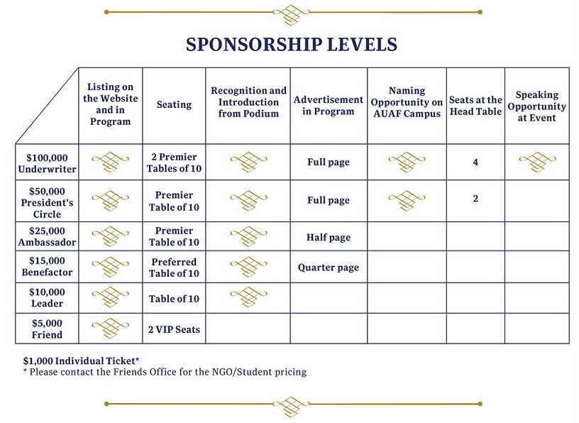 Sponsorshipwebsite